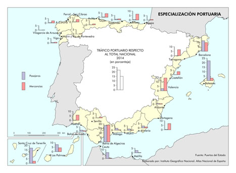 http://www.ign.es/web/resources/docs/IGNCnig/ANE/Espana_Especializacion-portuaria_2014_mapa_15407_spa_thumb.jpg