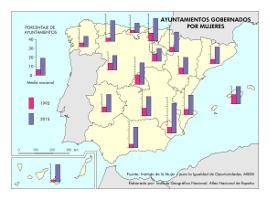 Ayuntamientos gobernados por mujeres