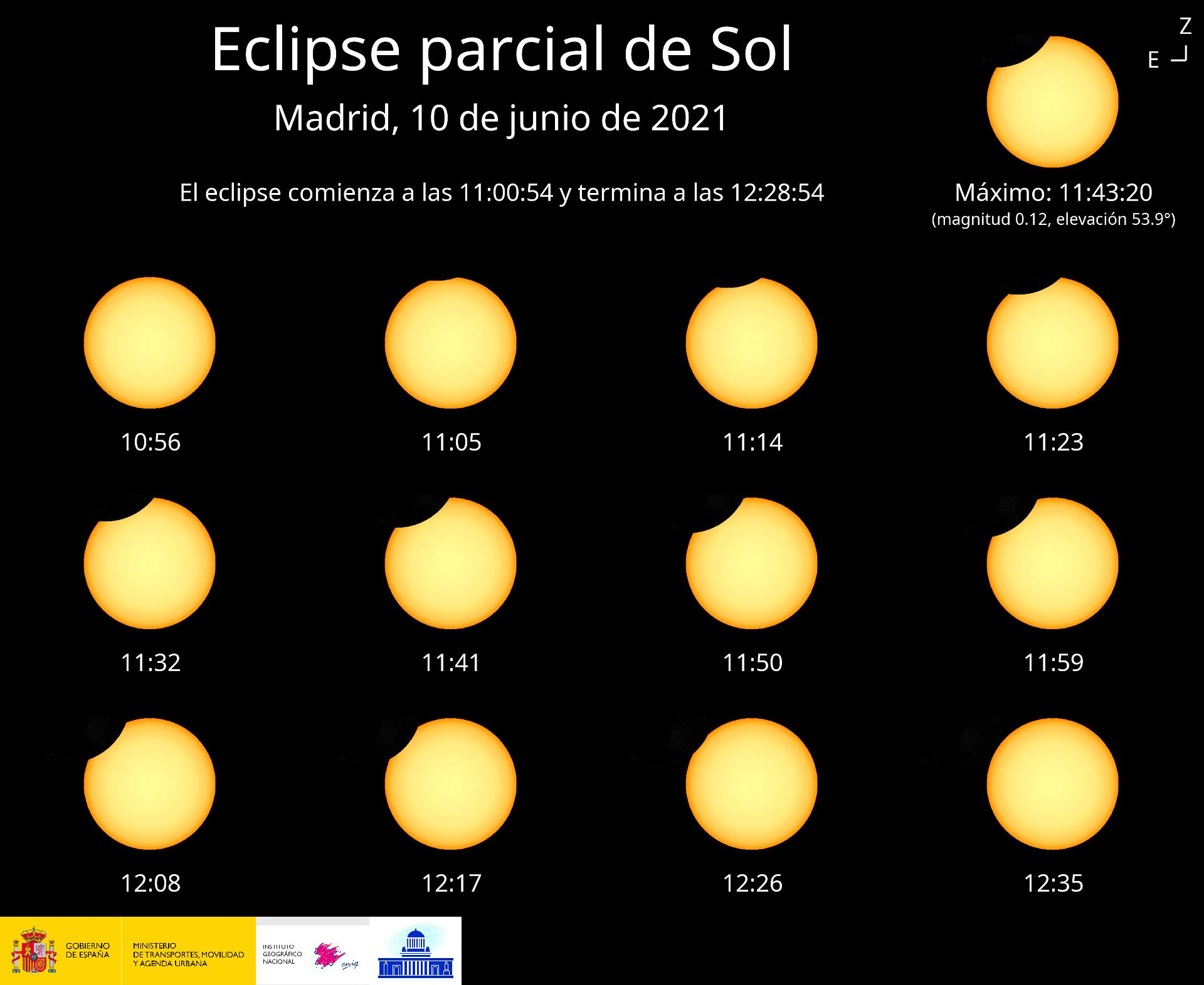 Simulación del eclipse desde Madrid