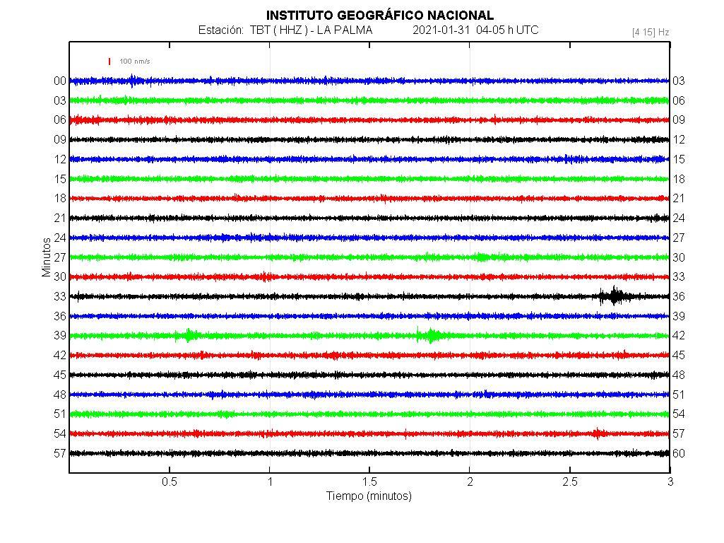 Imagenes sísmicas en forma de onda para ese día 04-05