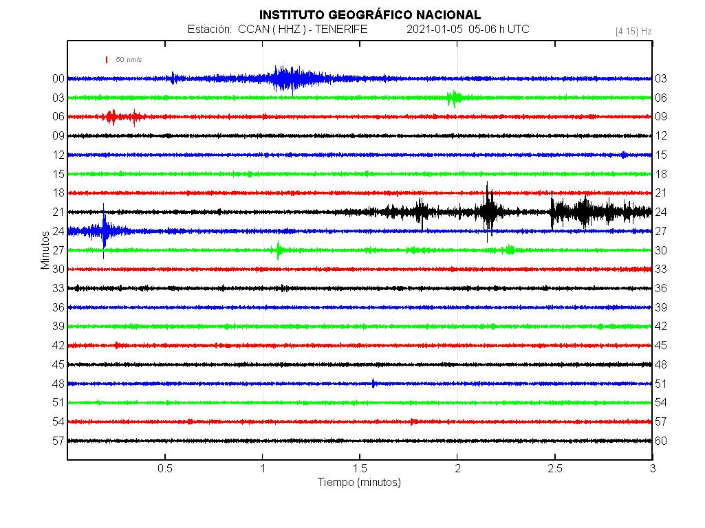 Imagenes sísmicas en forma de onda para ese día 05-06