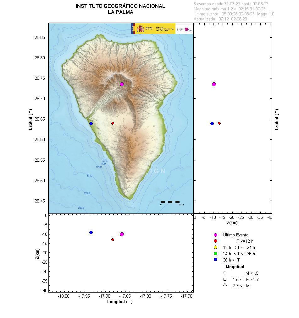 localizacion eventos sismicos la palma 3 dias